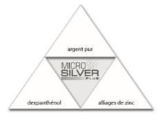[FICHE PRODUIT] Crème Nettoyante Microsilver pour le Visage